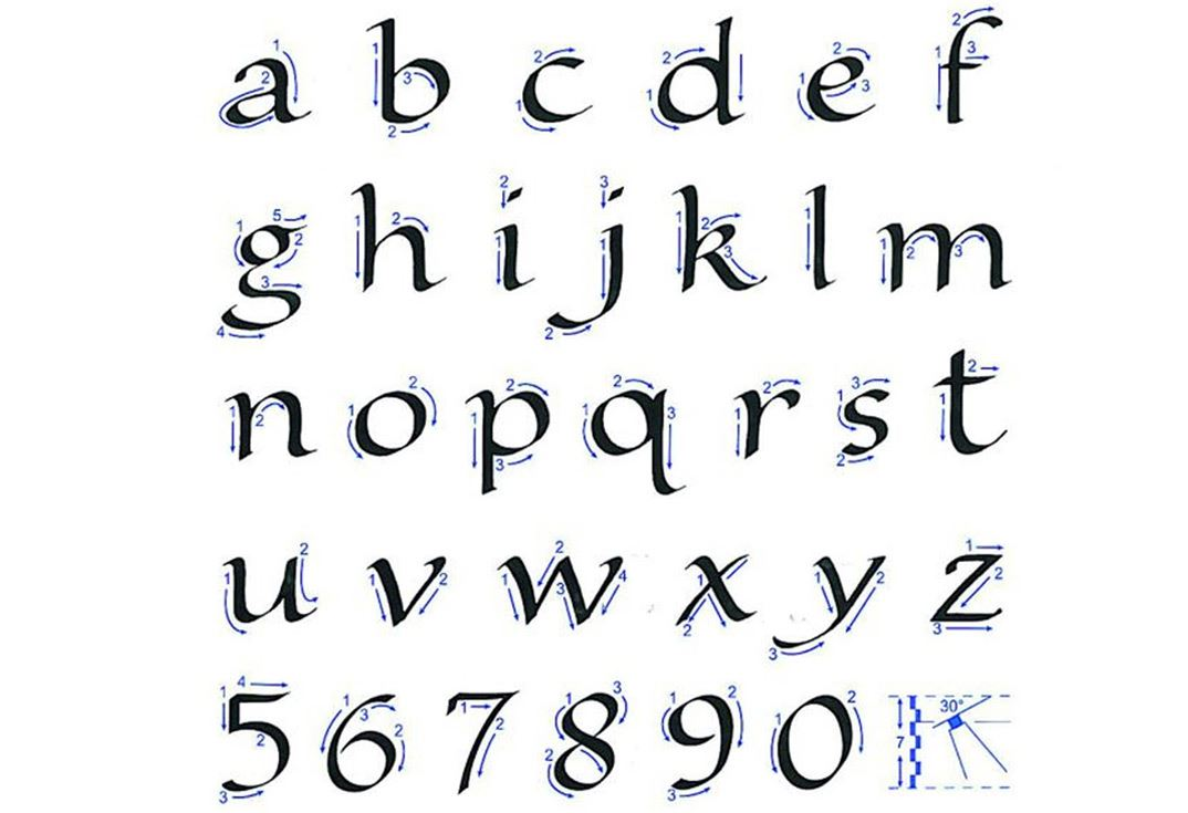 How To Learn Hand Lettering Types