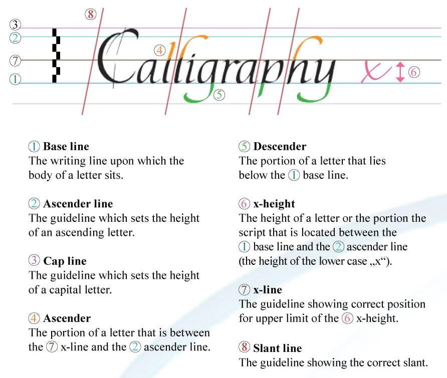 Slant Calligraphy basics